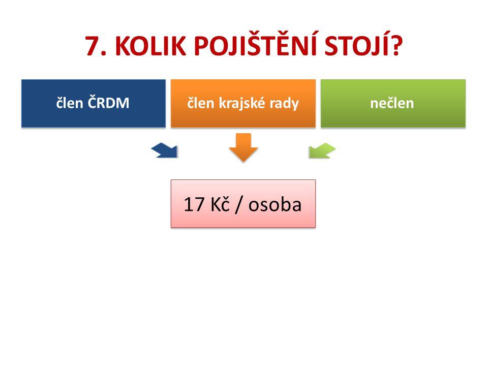 7. KOLIK POJIŠTĚNÍ STOJÍ 17 Kč / osoba člen ČRDM člen krajské rady