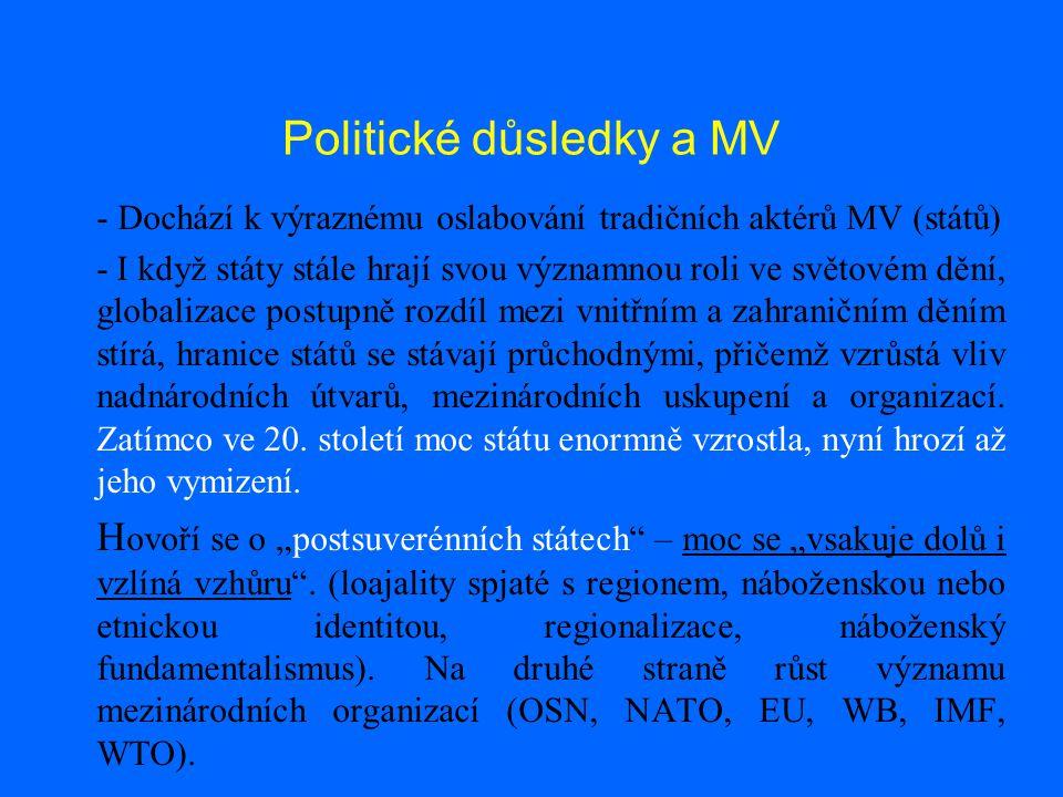 Politické důsledky a MV