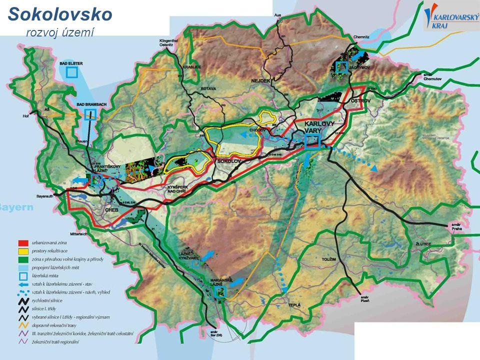 Sokolovsko rozvoj území