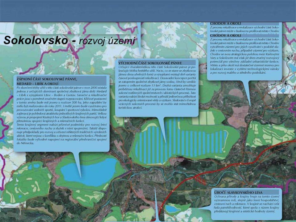 Sokolovsko - rozvoj území