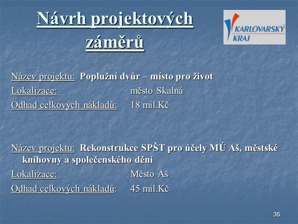 Návrh projektových záměrů