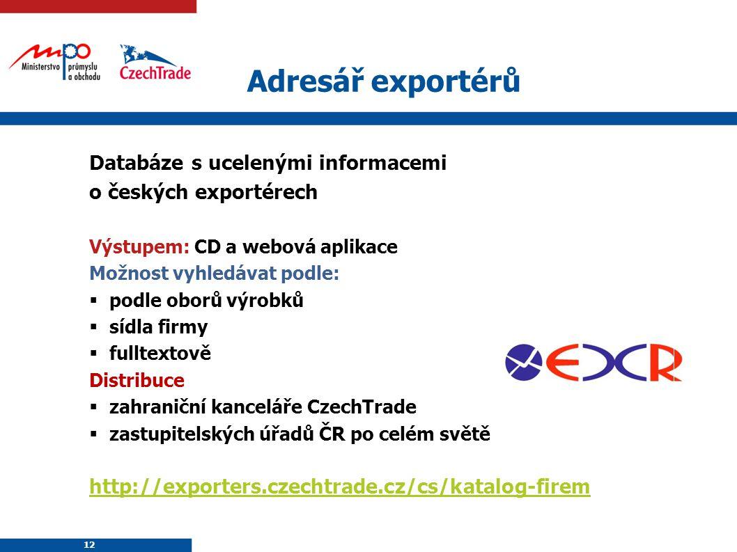 Adresář exportérů Databáze s ucelenými informacemi