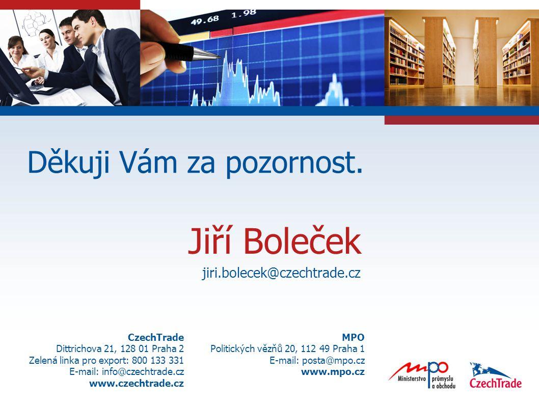 Jiří Boleček jiri.bolecek@czechtrade.cz