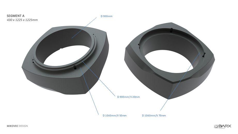 D 900mm D 980mm/V 20mm D 1040mm/V 50mm D 1040mm/V 70mm