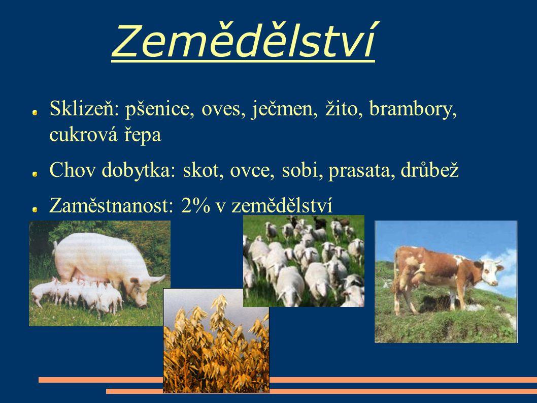 Zemědělství Sklizeň: pšenice, oves, ječmen, žito, brambory, cukrová řepa. Chov dobytka: skot, ovce, sobi, prasata, drůbež.