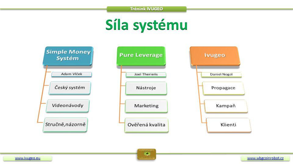 Síla systému Simple Money Systém Pure Leverage Ivugeo Český systém