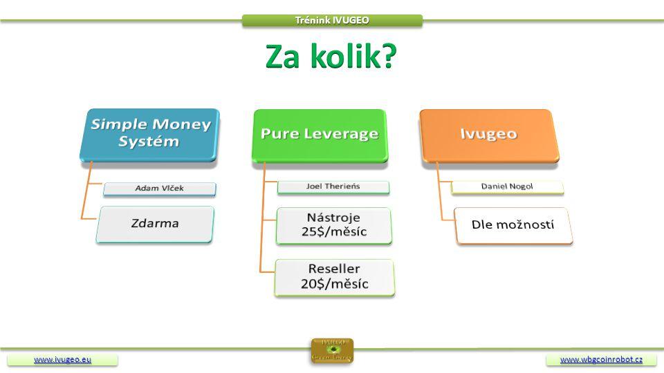 Za kolik Simple Money Systém Pure Leverage Ivugeo Nástroje 25$/měsíc