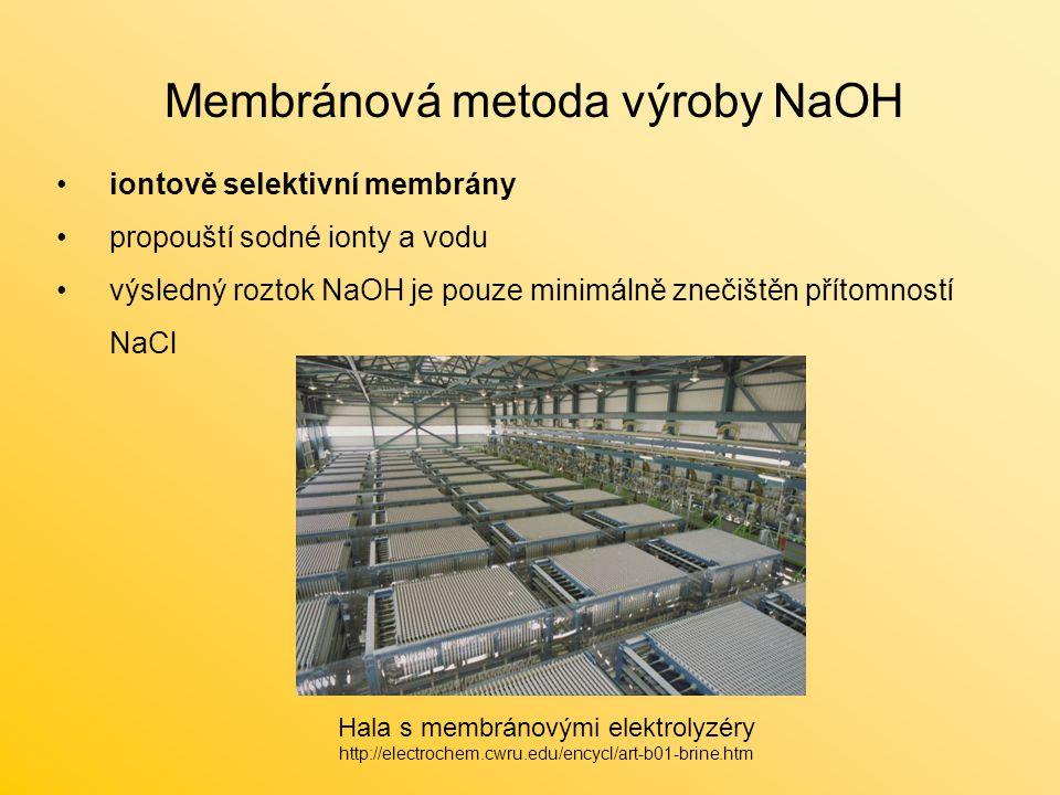 Membránová metoda výroby NaOH