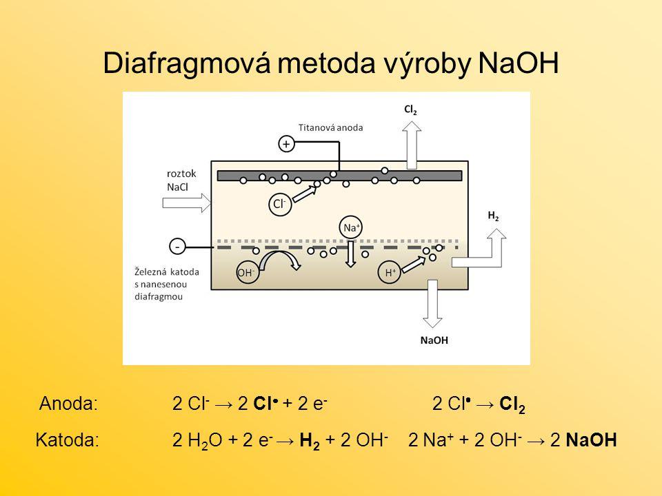 Diafragmová metoda výroby NaOH