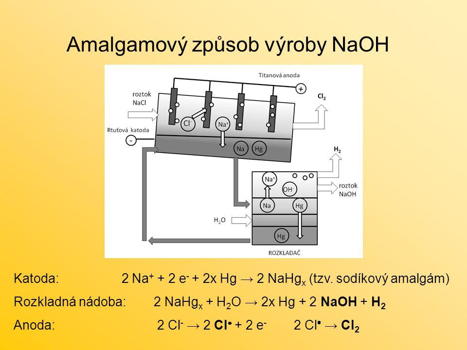 Amalgamový způsob výroby NaOH