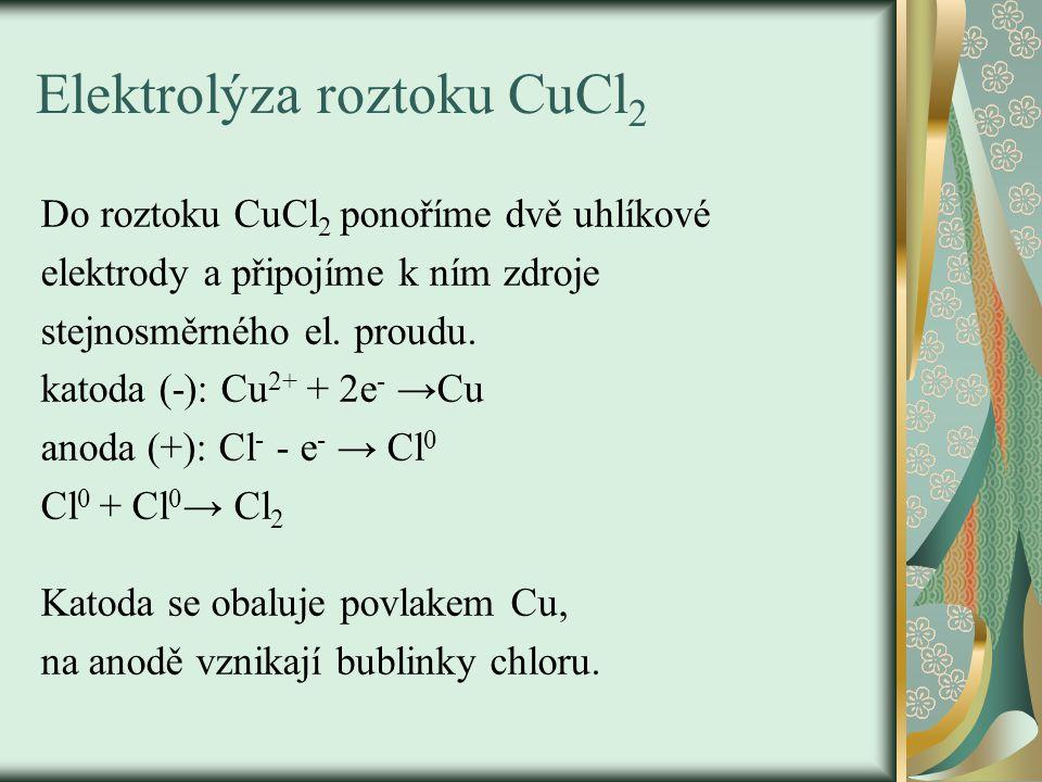 Elektrolýza roztoku CuCl2