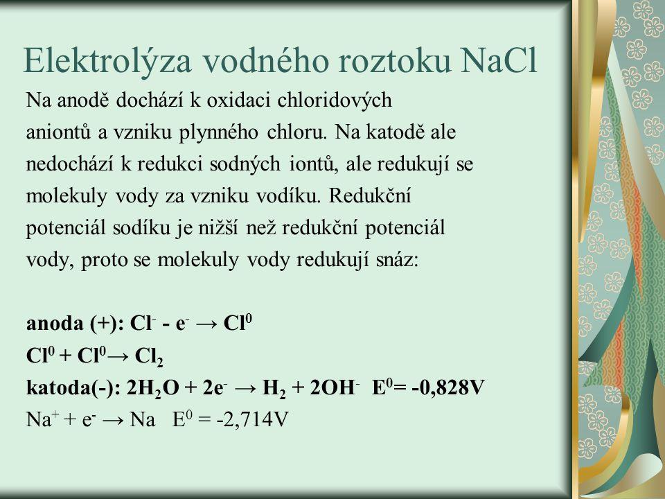 Elektrolýza vodného roztoku NaCl
