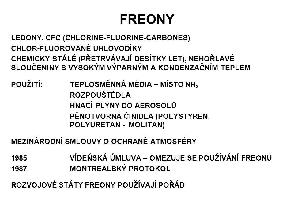 FREONY LEDONY, CFC (CHLORINE-FLUORINE-CARBONES)
