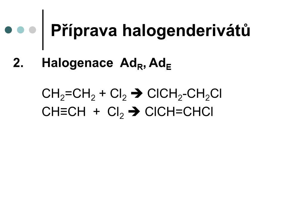 Příprava halogenderivátů