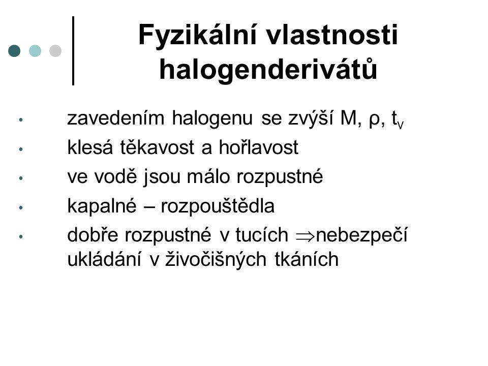Fyzikální vlastnosti halogenderivátů