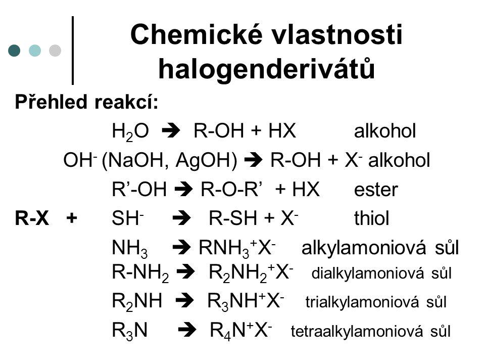 Chemické vlastnosti halogenderivátů