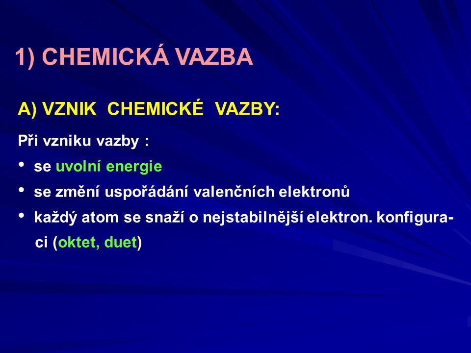 1) CHEMICKÁ VAZBA A) VZNIK CHEMICKÉ VAZBY: Při vzniku vazby :