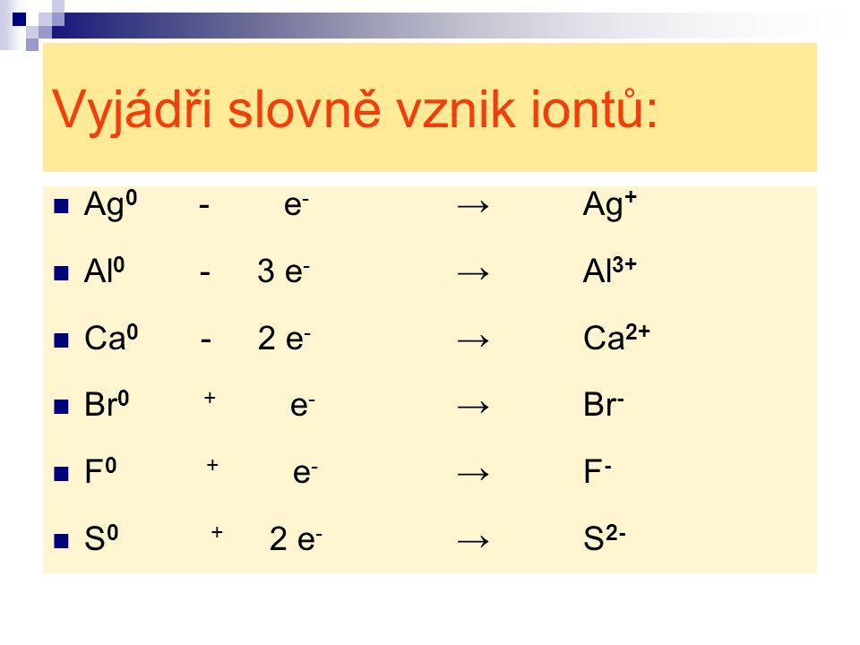 Vyjádři slovně vznik iontů: