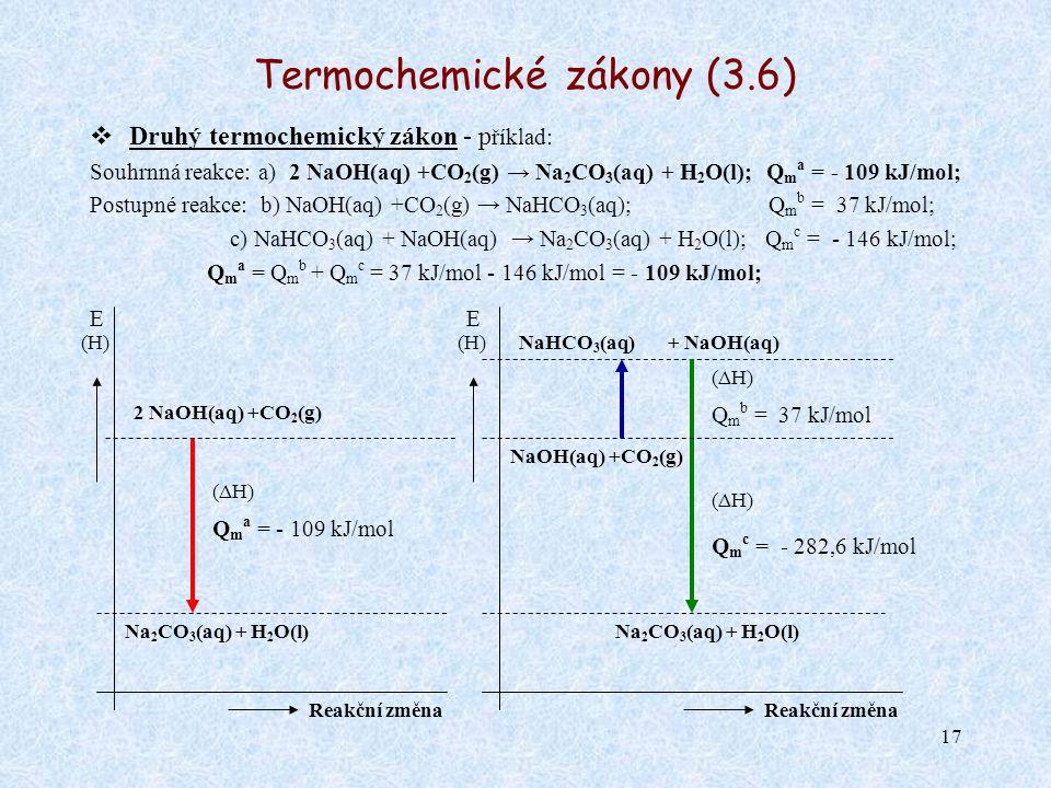 Termochemické zákony (3.6)