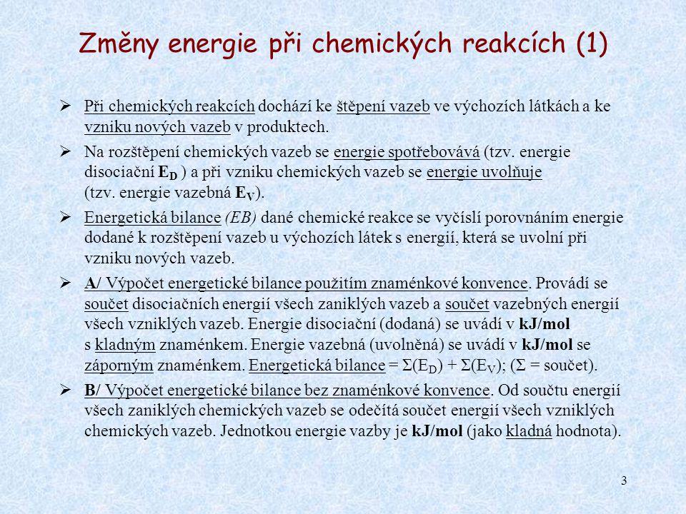 Změny energie při chemických reakcích (1)