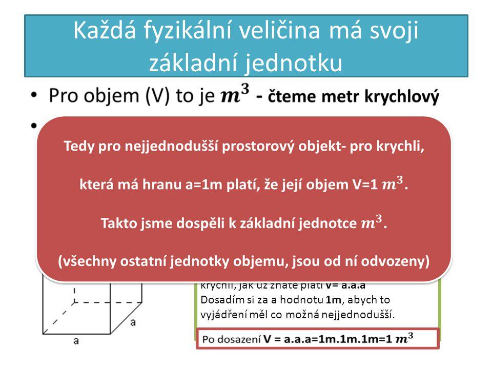 Každá fyzikální veličina má svoji základní jednotku
