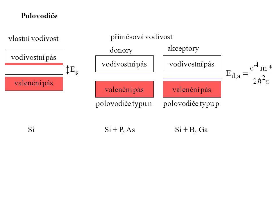 Polovodiče příměsová vodivost. vlastní vodivost. valenční pás. vodivostní pás. Eg. akceptory. donory.