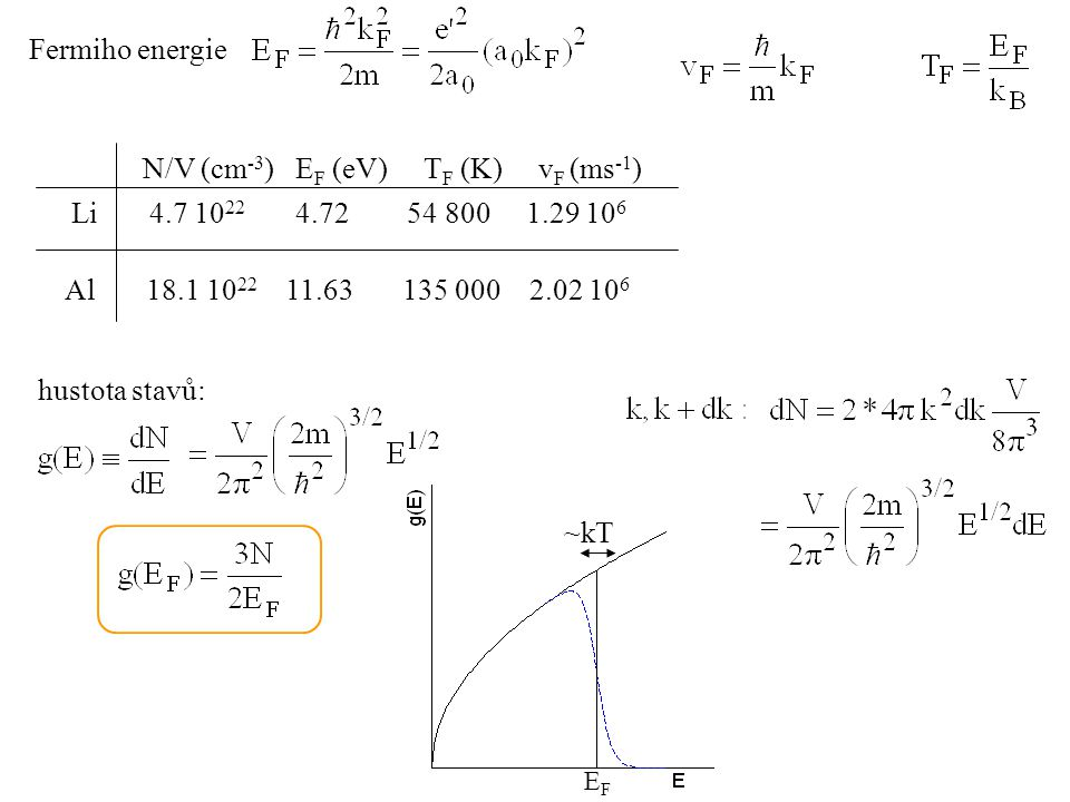 N/V (cm-3) EF (eV) TF (K) vF (ms-1)