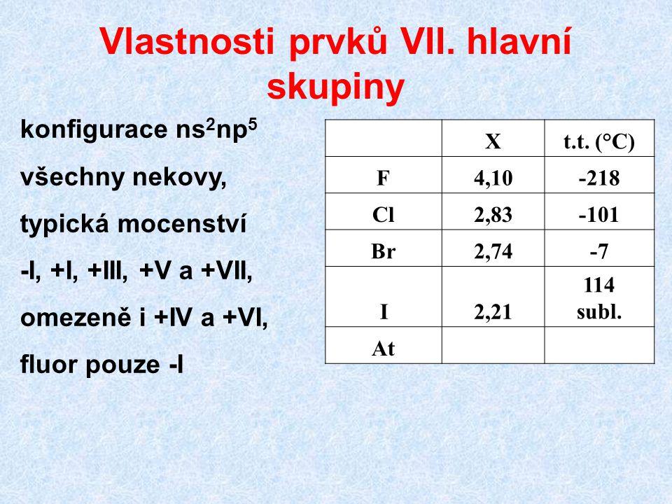 Vlastnosti prvků VII. hlavní skupiny