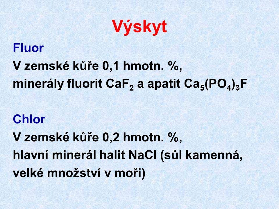 Výskyt Fluor V zemské kůře 0,1 hmotn. %,