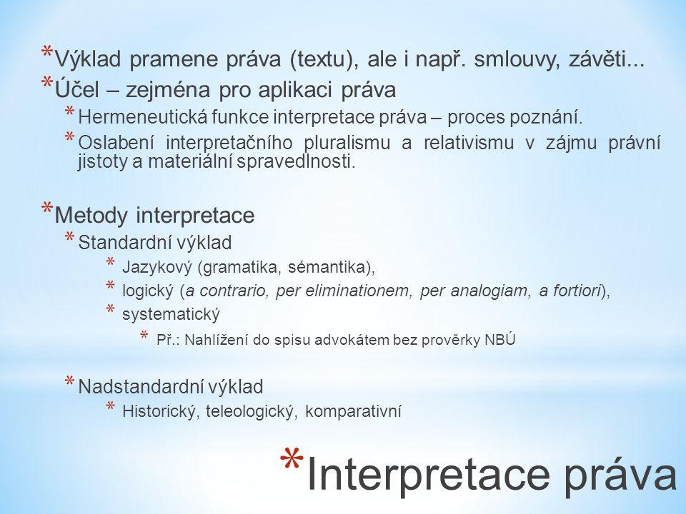 Výklad pramene práva (textu), ale i např. smlouvy, závěti...