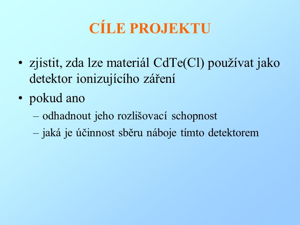 CÍLE PROJEKTU zjistit, zda lze materiál CdTe(Cl) používat jako detektor ionizujícího záření. pokud ano.