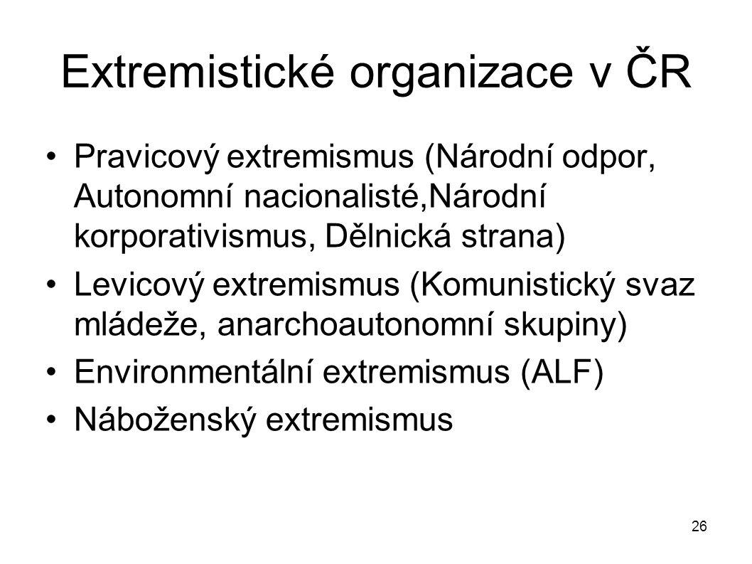Extremistické organizace v ČR