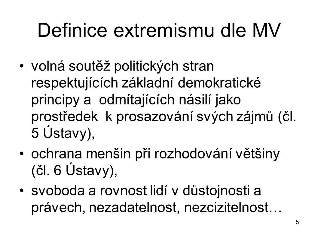 Definice extremismu dle MV