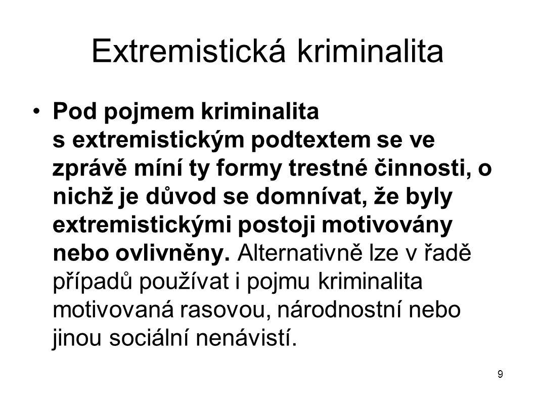 Extremistická kriminalita