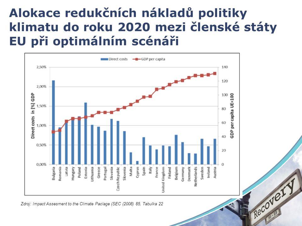 Alokace redukčních nákladů politiky klimatu do roku 2020 mezi členské státy EU při optimálním scénáři