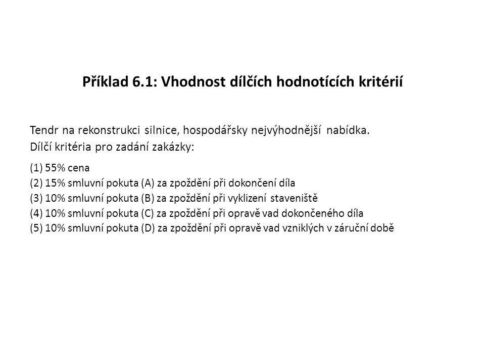 Příklad 6.1: Vhodnost dílčích hodnotících kritérií
