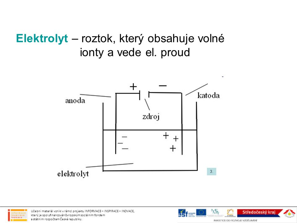 Elektrolyt – roztok, který obsahuje volné ionty a vede el. proud