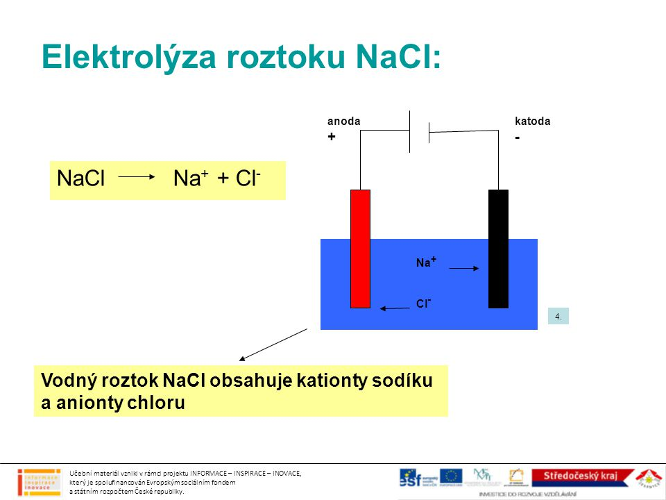Elektrolýza roztoku NaCl:
