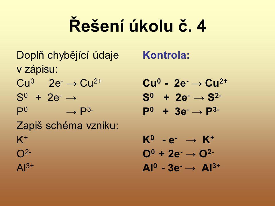 Řešení úkolu č. 4 Doplň chybějící údaje v zápisu: Cu0 2e- → Cu2+