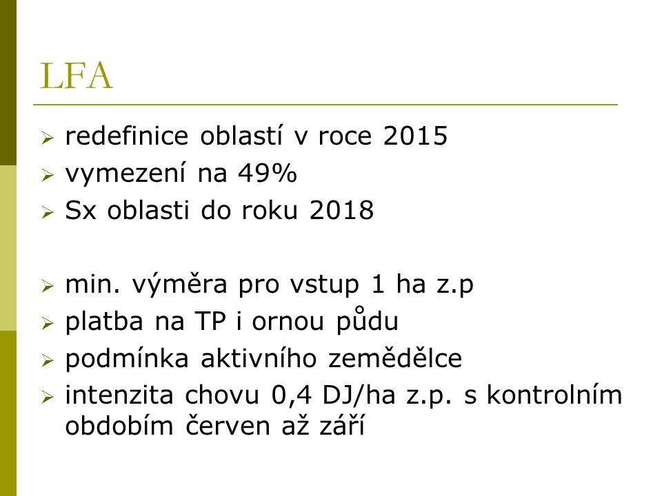 LFA redefinice oblastí v roce 2015 vymezení na 49%
