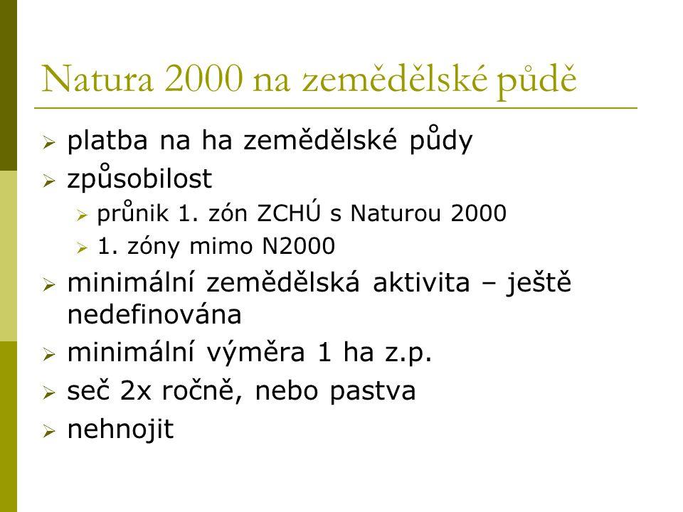 Natura 2000 na zemědělské půdě