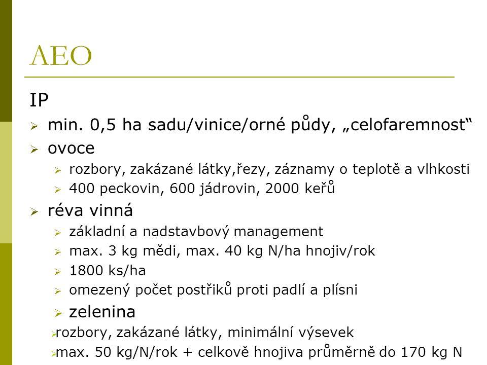 "AEO IP min. 0,5 ha sadu/vinice/orné půdy, ""celofaremnost ovoce"