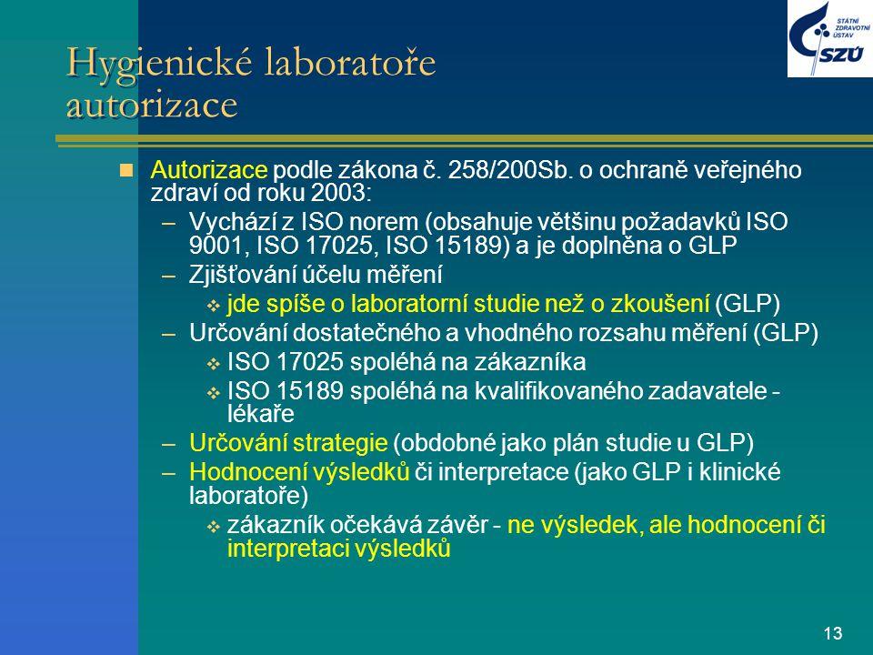 Hygienické laboratoře autorizace