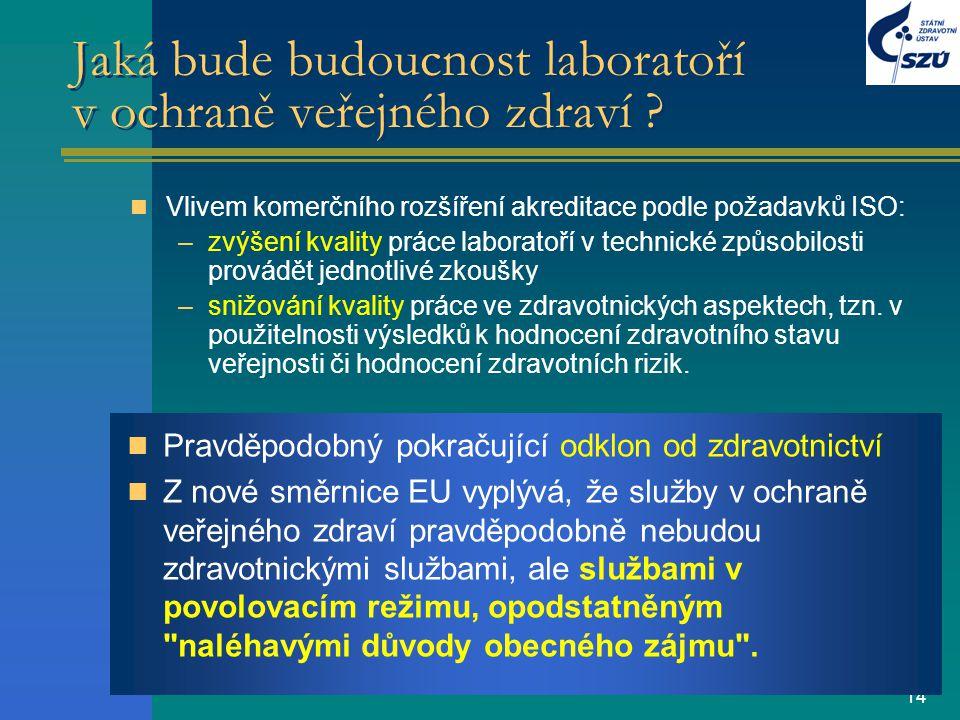 Jaká bude budoucnost laboratoří v ochraně veřejného zdraví