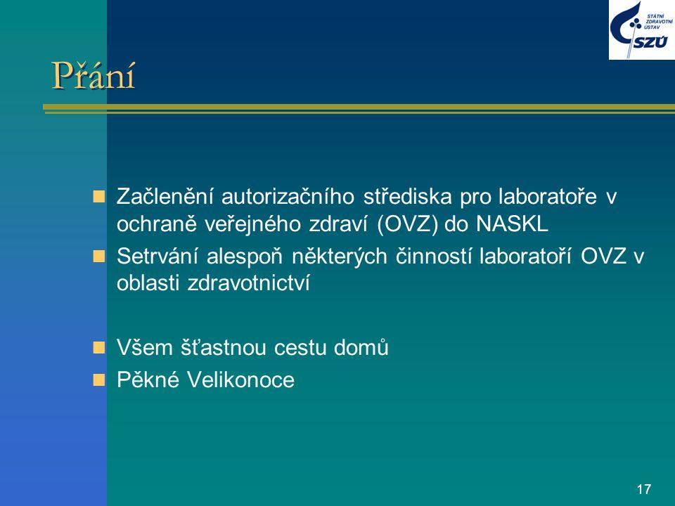 Přání Začlenění autorizačního střediska pro laboratoře v ochraně veřejného zdraví (OVZ) do NASKL.