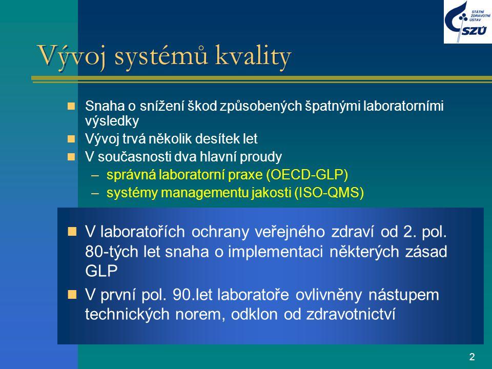 Vývoj systémů kvality Snaha o snížení škod způsobených špatnými laboratorními výsledky. Vývoj trvá několik desítek let.
