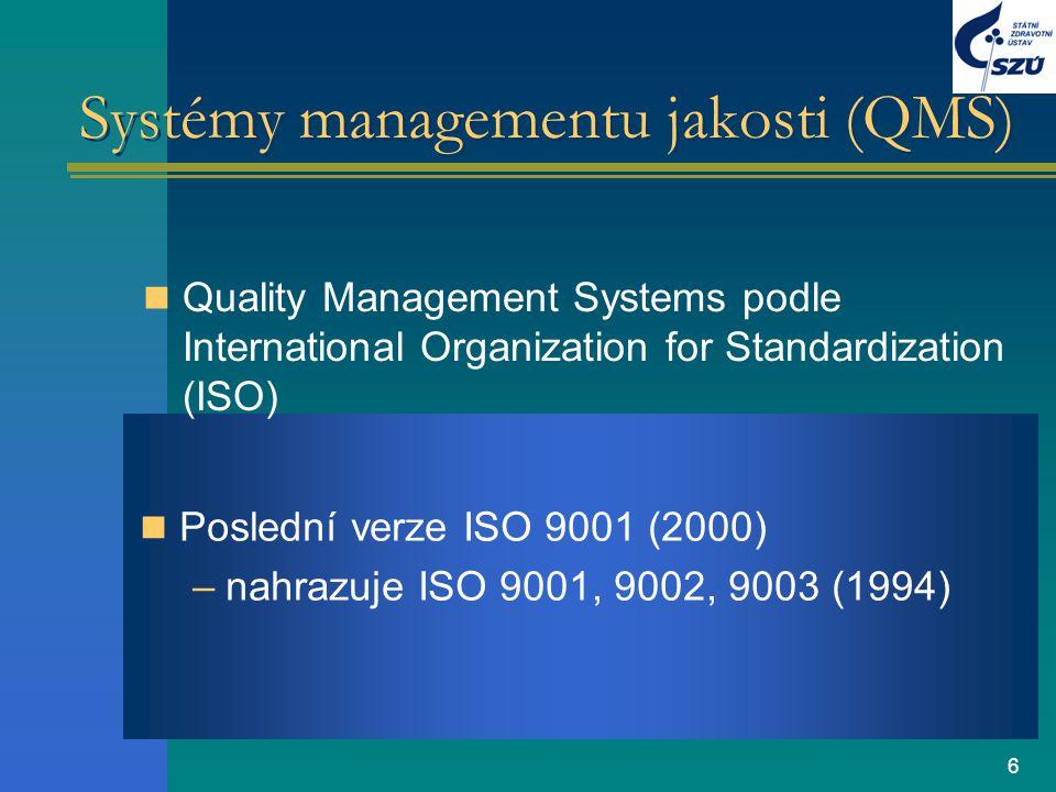 Systémy managementu jakosti (QMS)