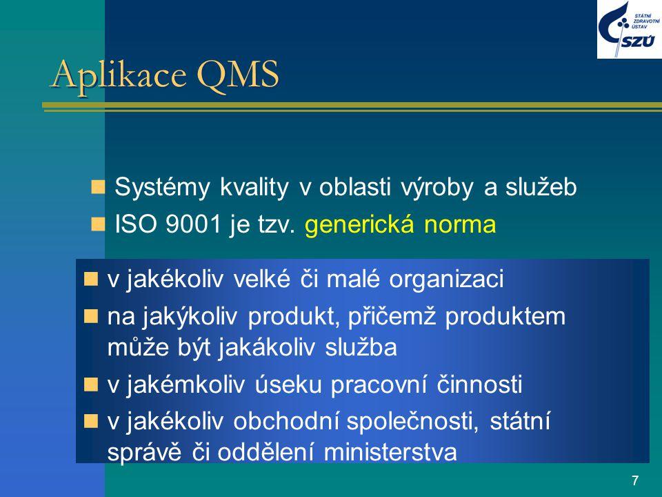Aplikace QMS Systémy kvality v oblasti výroby a služeb