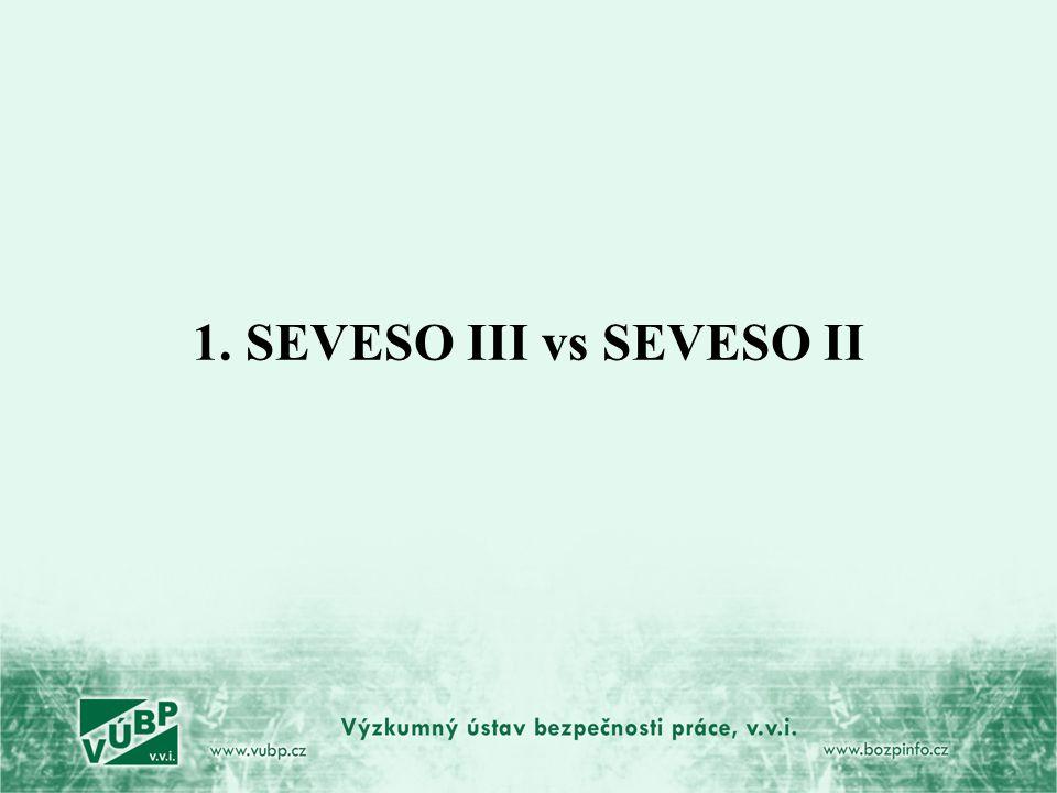 1. SEVESO III vs SEVESO II