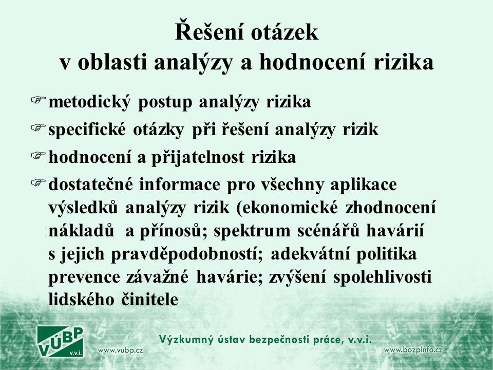 Řešení otázek v oblasti analýzy a hodnocení rizika